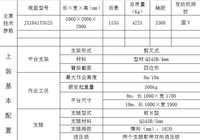江铃高空作业平台参数