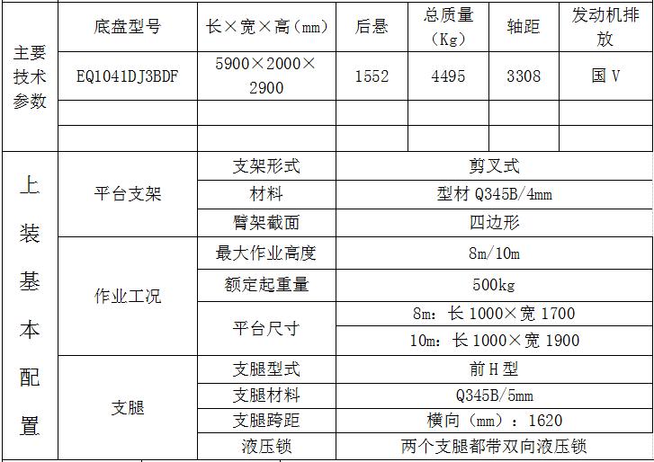 东风高空作业平台参数